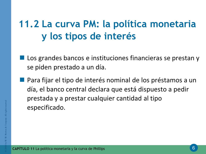 11.2 La curva PM: la política monetaria y los tipos de interés