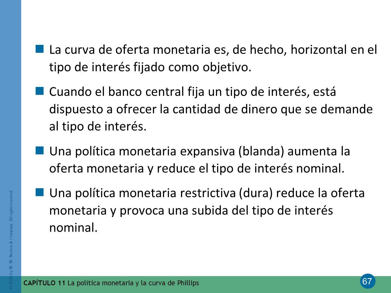 La curva de oferta monetaria es, de hecho, horizontal en el tipo de interés fijado como objetivo.