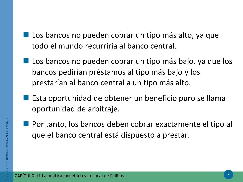 Los bancos no pueden cobrar un tipo más alto, ya que todo el mundo recurriría al banco central.