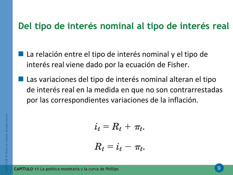 Del tipo de interés nominal al tipo de interés real