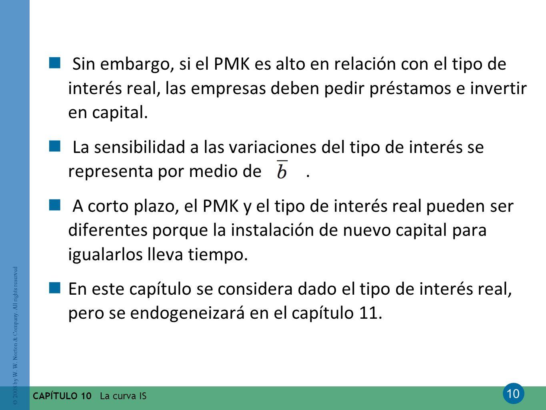 Sin embargo, si el PMK es alto en relación con el tipo de interés real, las empresas deben pedir préstamos e invertir en capital.