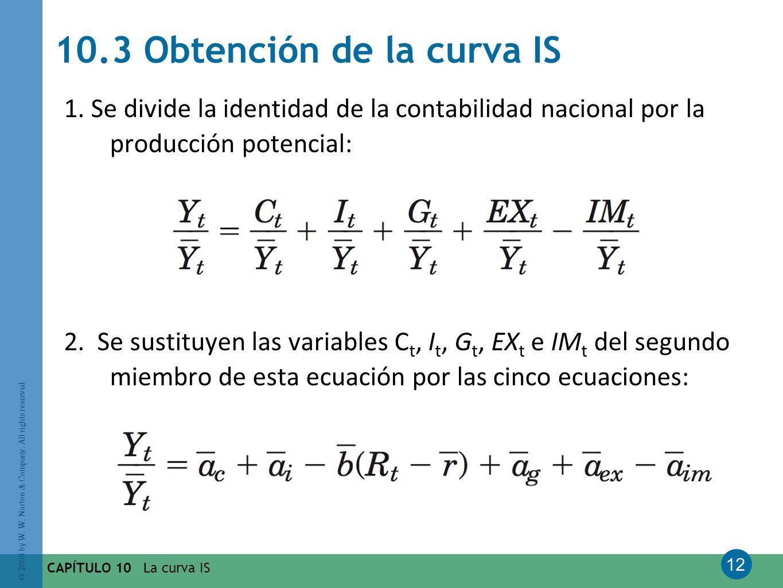 10.3 Obtención de la curva IS