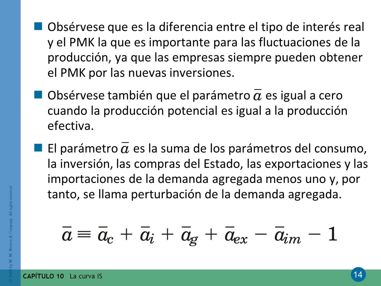 Obsérvese que es la diferencia entre el tipo de interés real y el PMK la que es importante para las fluctuaciones de la producción, ya que las empresas siempre pueden obtener el PMK por las nuevas inversiones.
