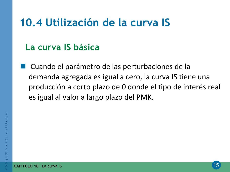 10.4 Utilización de la curva IS