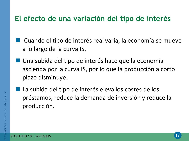 El efecto de una variación del tipo de interés