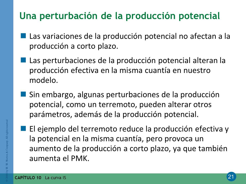 Una perturbación de la producción potencial