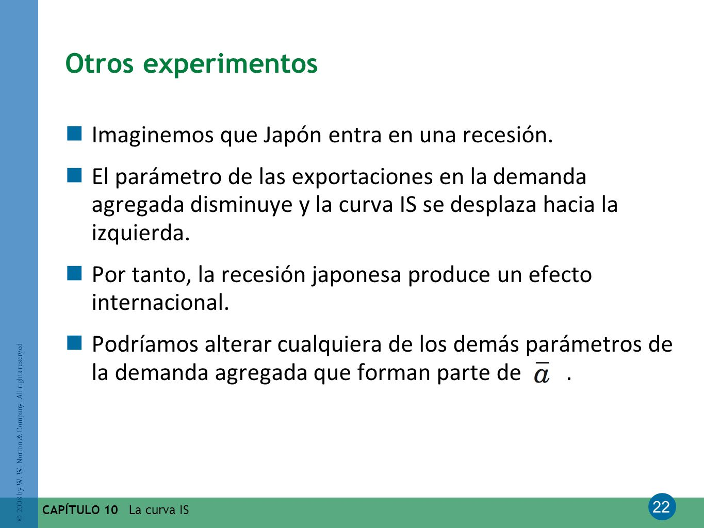 Otros experimentos Imaginemos que Japón entra en una recesión.