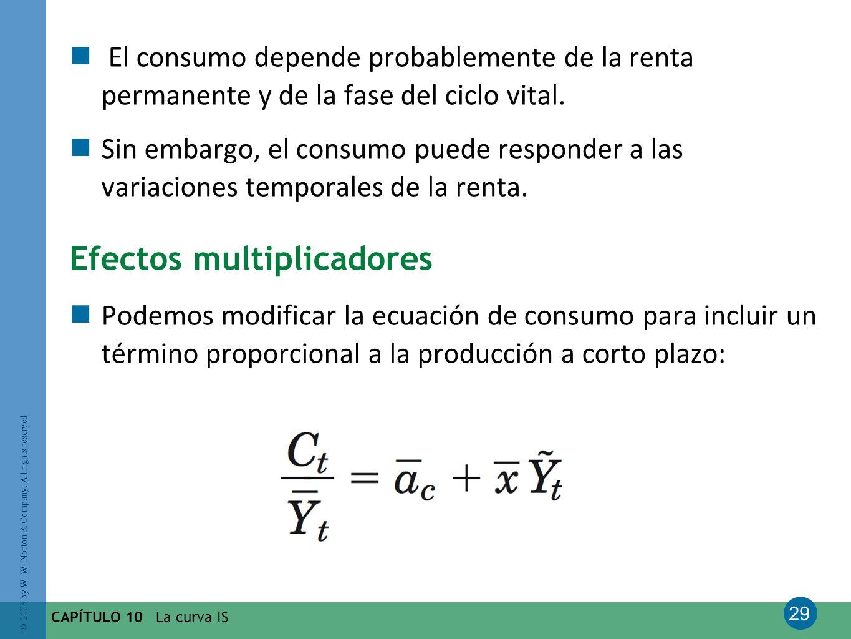 Efectos multiplicadores