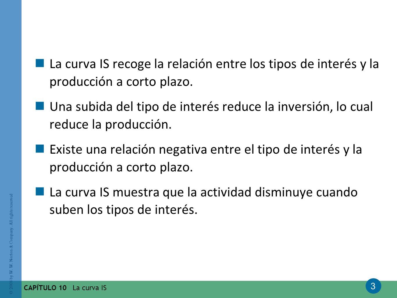 La curva IS recoge la relación entre los tipos de interés y la producción a corto plazo.