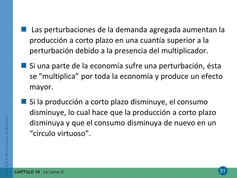 Las perturbaciones de la demanda agregada aumentan la producción a corto plazo en una cuantía superior a la perturbación debido a la presencia del multiplicador.
