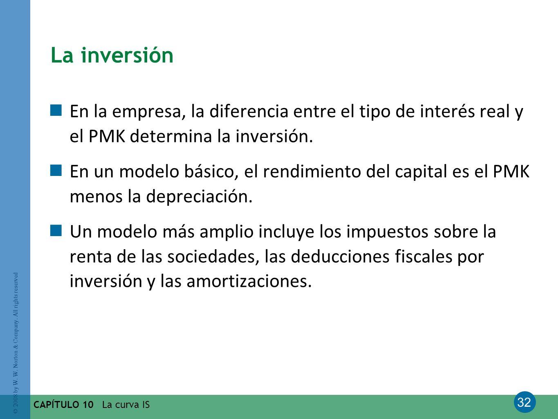 La inversiónEn la empresa, la diferencia entre el tipo de interés real y el PMK determina la inversión.