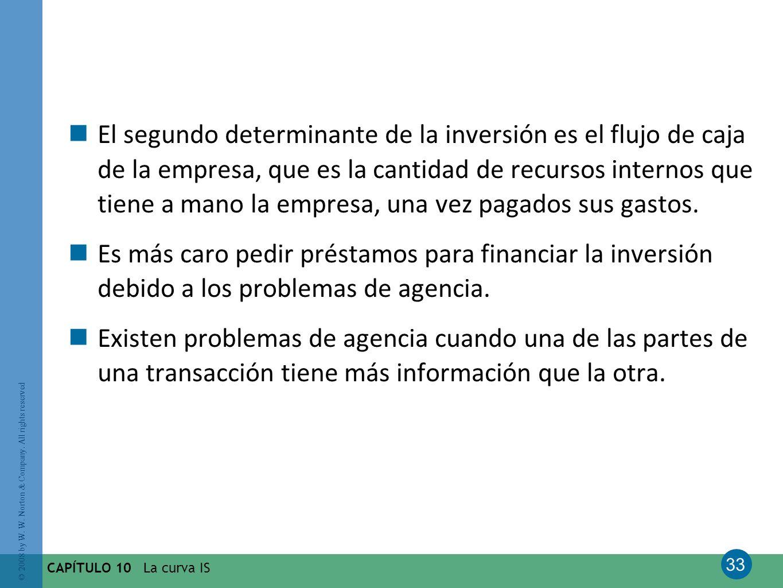 El segundo determinante de la inversión es el flujo de caja de la empresa, que es la cantidad de recursos internos que tiene a mano la empresa, una vez pagados sus gastos.