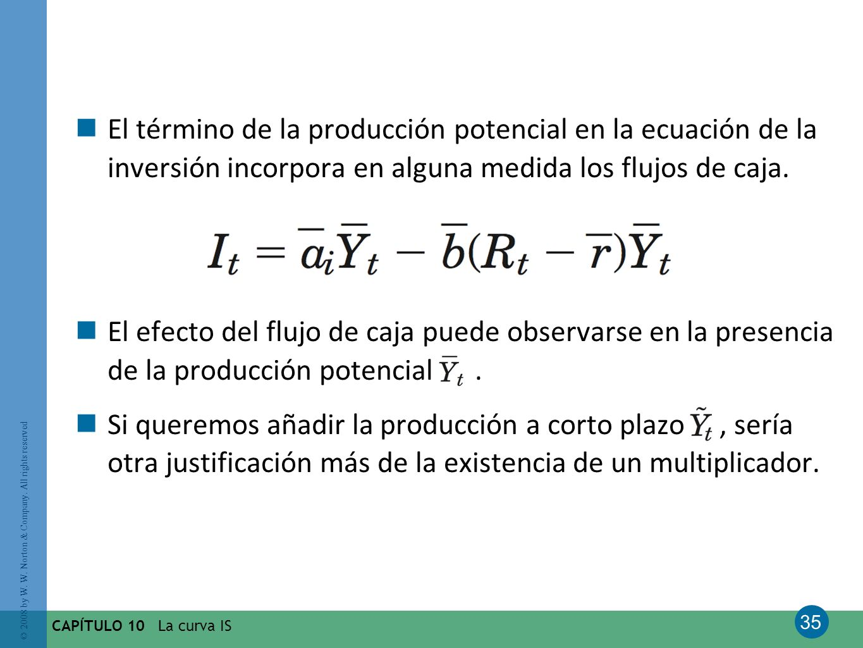 El término de la producción potencial en la ecuación de la inversión incorpora en alguna medida los flujos de caja.
