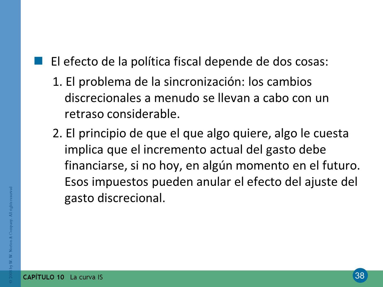 El efecto de la política fiscal depende de dos cosas:
