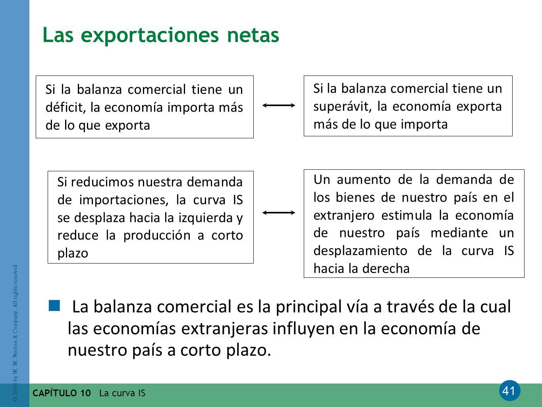 Las exportaciones netas