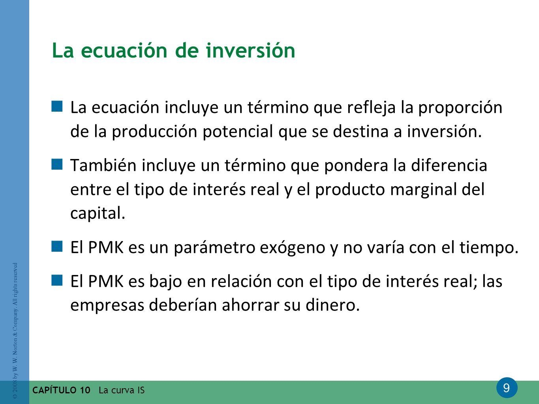 La ecuación de inversión