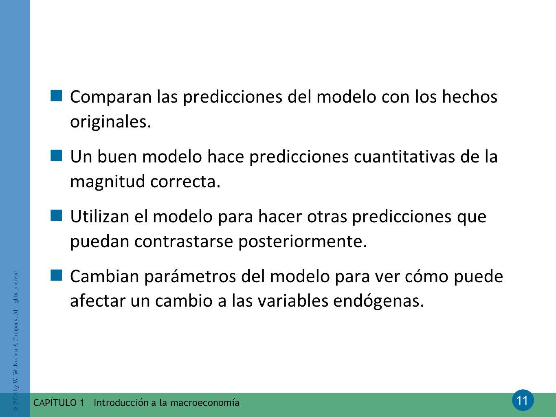 Comparan las predicciones del modelo con los hechos originales.