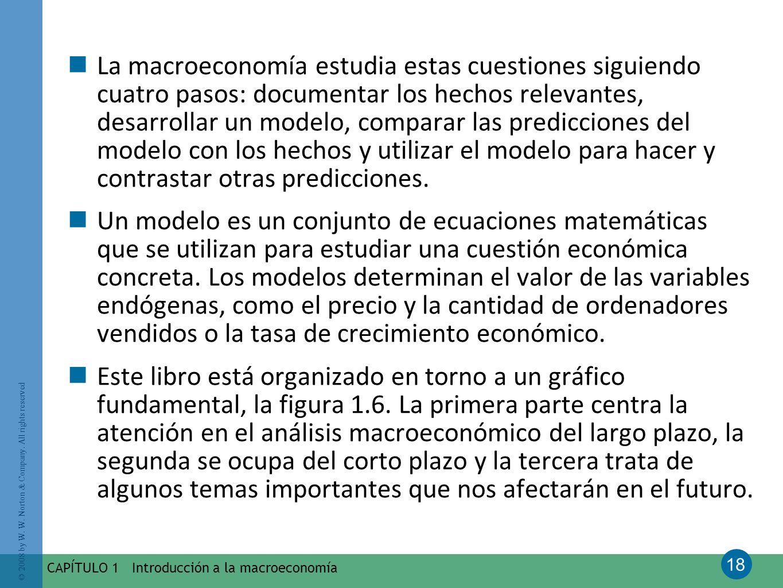 La macroeconomía estudia estas cuestiones siguiendo cuatro pasos: documentar los hechos relevantes, desarrollar un modelo, comparar las predicciones del modelo con los hechos y utilizar el modelo para hacer y contrastar otras predicciones.
