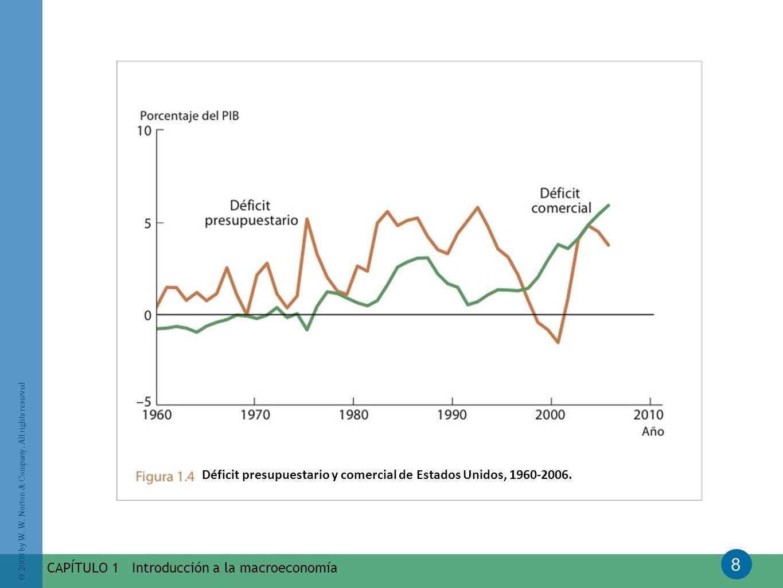 Déficit presupuestario y comercial de Estados Unidos, 1960-2006.
