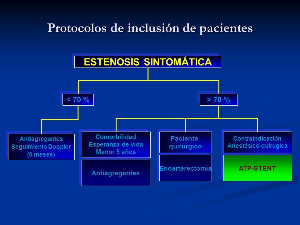Protocolos de inclusión de pacientes