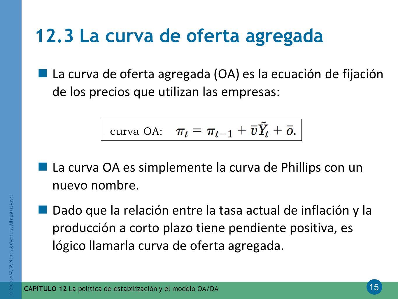 12.3 La curva de oferta agregada