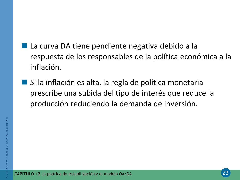 La curva DA tiene pendiente negativa debido a la respuesta de los responsables de la política económica a la inflación.