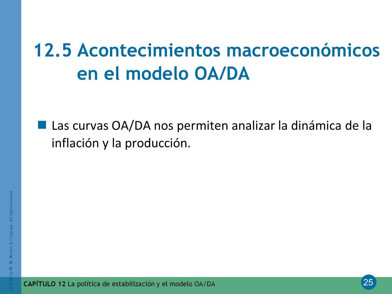 12.5 Acontecimientos macroeconómicos en el modelo OA/DA