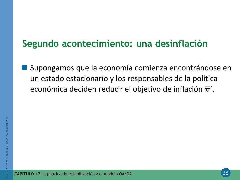 Segundo acontecimiento: una desinflación