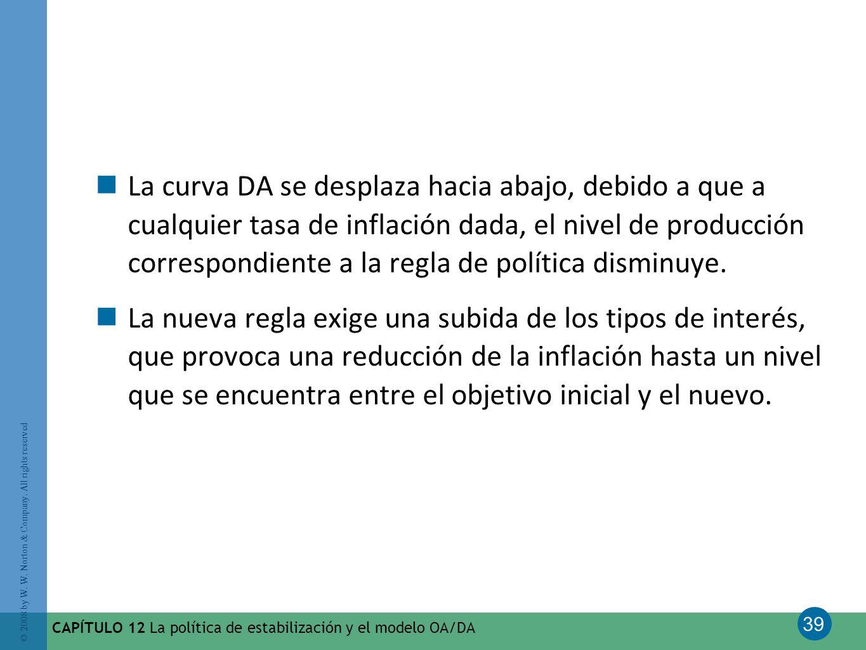 La curva DA se desplaza hacia abajo, debido a que a cualquier tasa de inflación dada, el nivel de producción correspondiente a la regla de política disminuye.