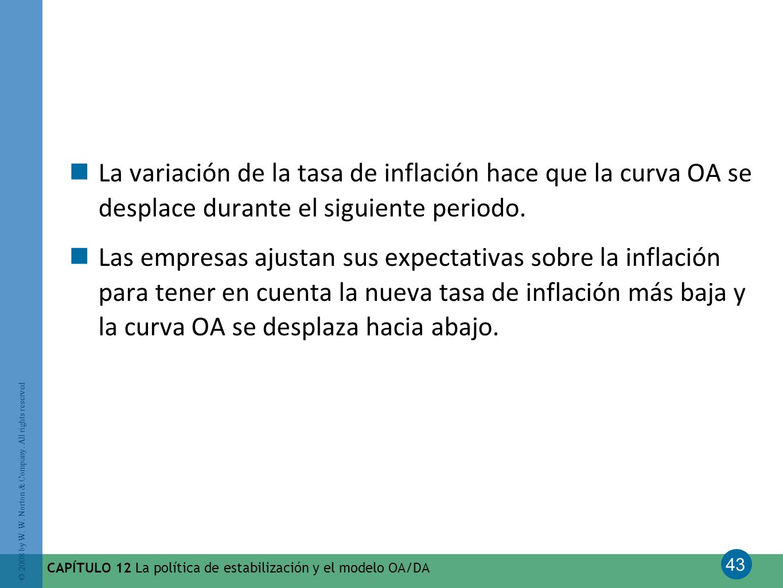 La variación de la tasa de inflación hace que la curva OA se desplace durante el siguiente periodo.