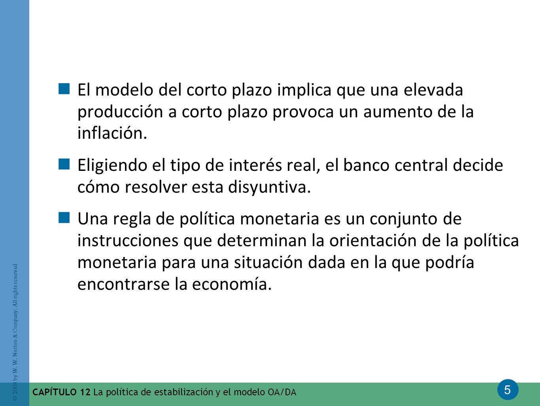 El modelo del corto plazo implica que una elevada producción a corto plazo provoca un aumento de la inflación.