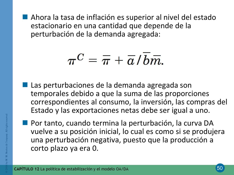 Ahora la tasa de inflación es superior al nivel del estado estacionario en una cantidad que depende de la perturbación de la demanda agregada: