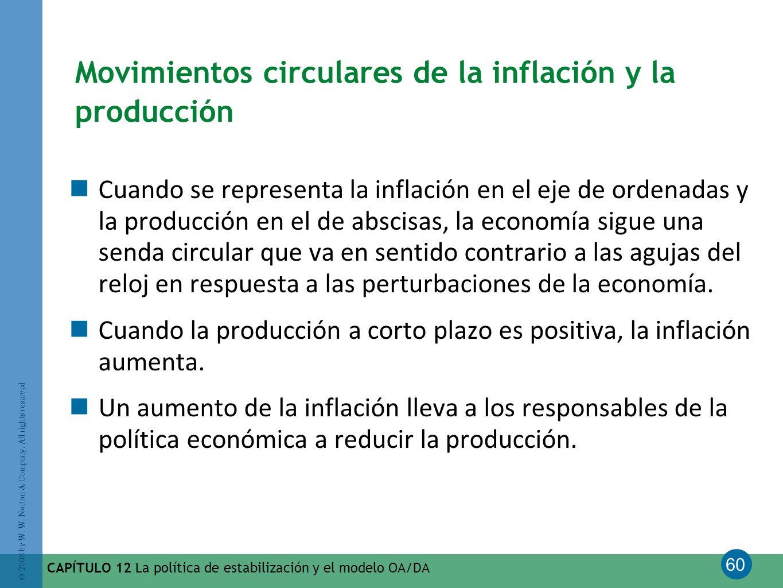 Movimientos circulares de la inflación y la producción