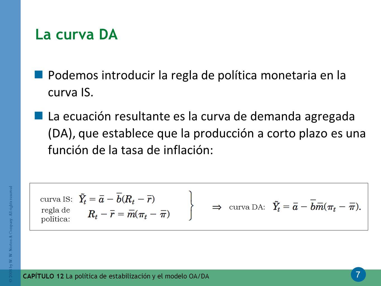 La curva DA Podemos introducir la regla de política monetaria en la curva IS.