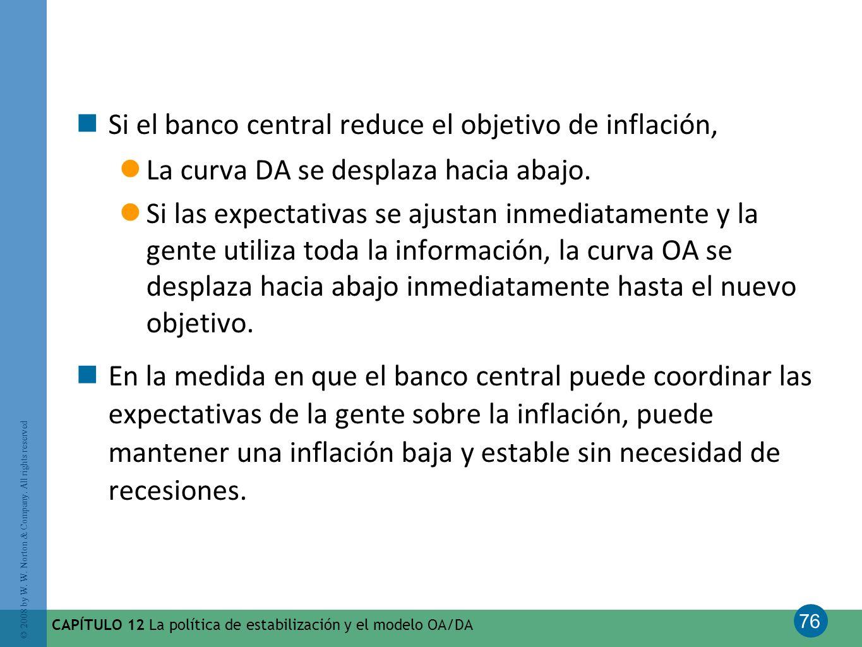 Si el banco central reduce el objetivo de inflación,