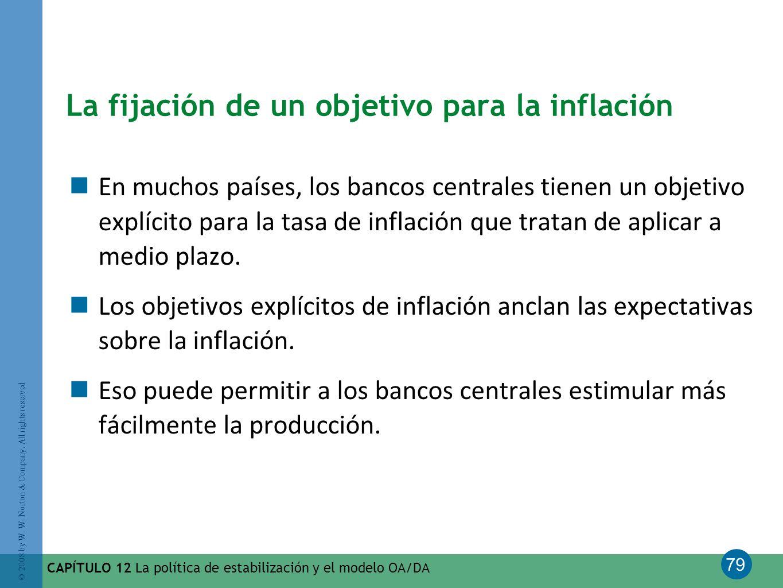 La fijación de un objetivo para la inflación