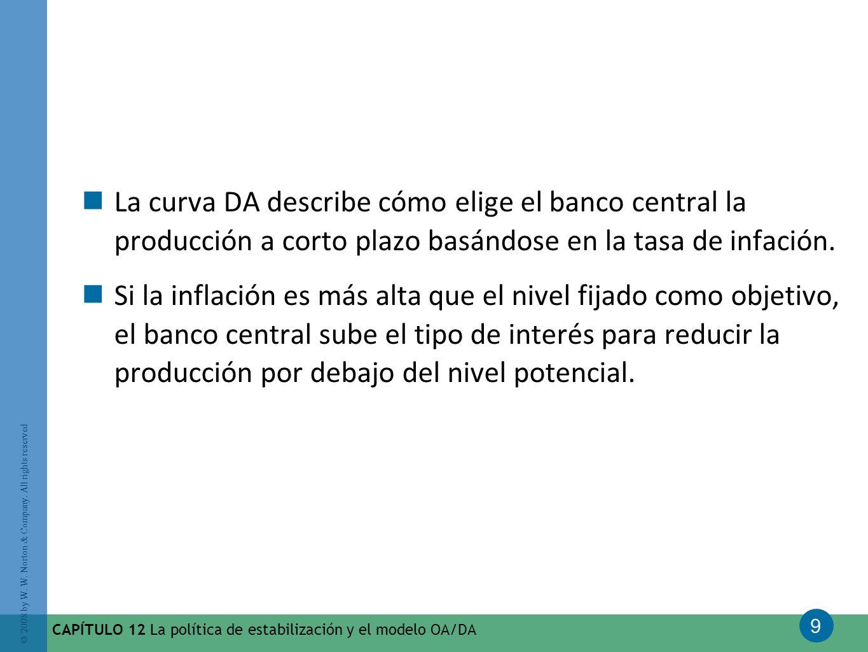 La curva DA describe cómo elige el banco central la producción a corto plazo basándose en la tasa de infación.