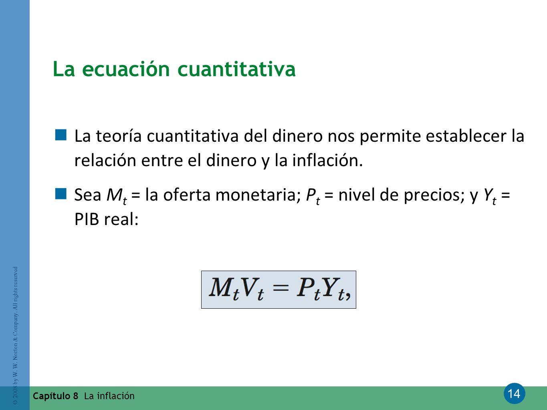 La ecuación cuantitativa