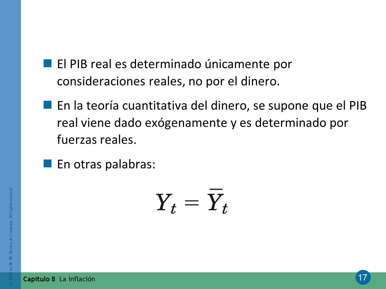 El PIB real es determinado únicamente por consideraciones reales, no por el dinero.