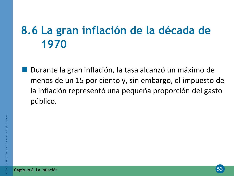 8.6 La gran inflación de la década de 1970