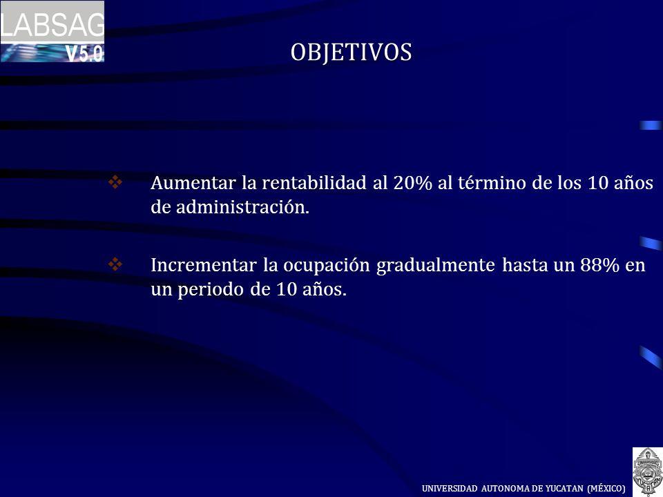 OBJETIVOS Aumentar la rentabilidad al 20% al término de los 10 años de administración.