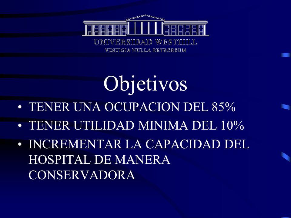 Objetivos TENER UNA OCUPACION DEL 85% TENER UTILIDAD MINIMA DEL 10%
