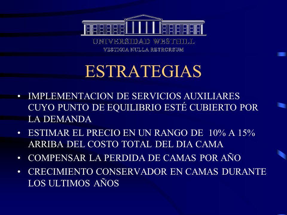 ESTRATEGIASIMPLEMENTACION DE SERVICIOS AUXILIARES CUYO PUNTO DE EQUILIBRIO ESTÉ CUBIERTO POR LA DEMANDA.
