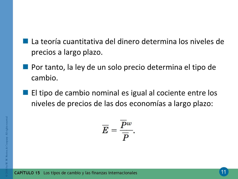 Por tanto, la ley de un solo precio determina el tipo de cambio.