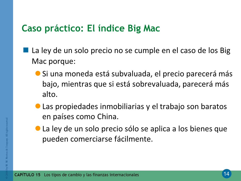 Caso práctico: El índice Big Mac