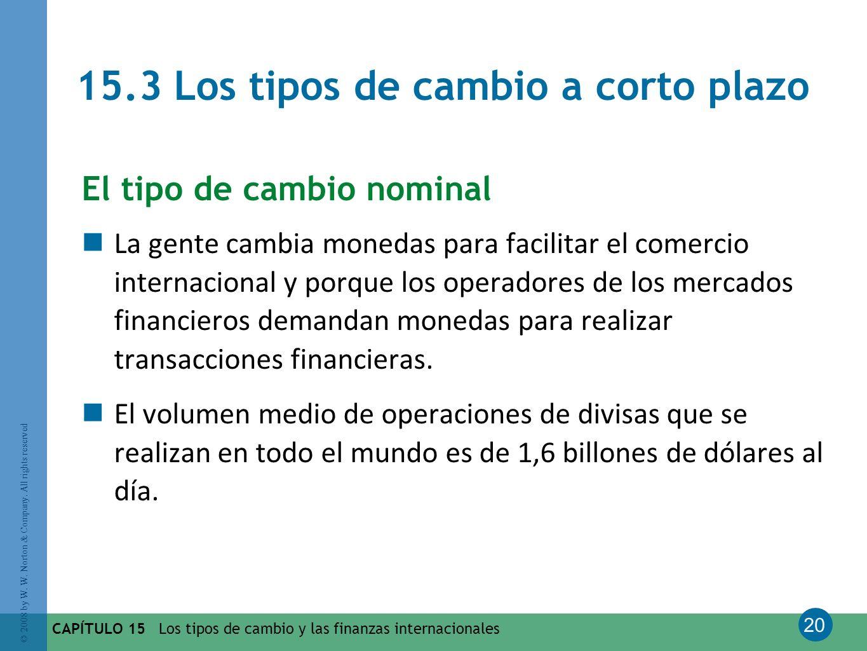 15.3 Los tipos de cambio a corto plazo