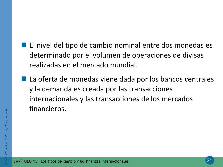 El nivel del tipo de cambio nominal entre dos monedas es determinado por el volumen de operaciones de divisas realizadas en el mercado mundial.