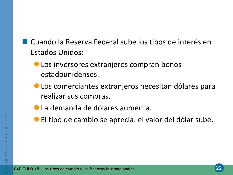 Cuando la Reserva Federal sube los tipos de interés en Estados Unidos: