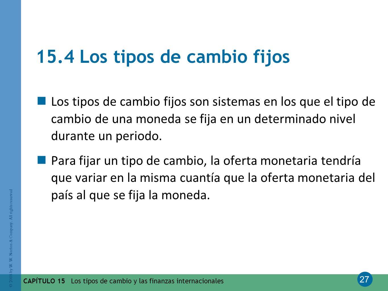 15.4 Los tipos de cambio fijos
