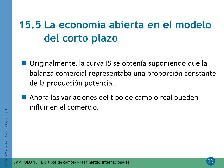 15.5 La economía abierta en el modelo del corto plazo